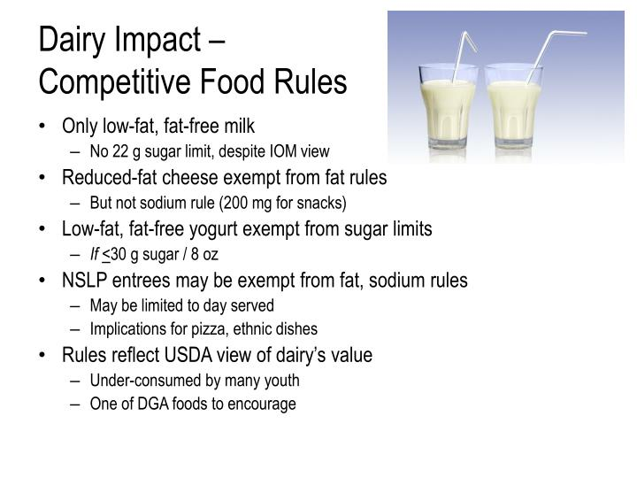 Dairy Impact –