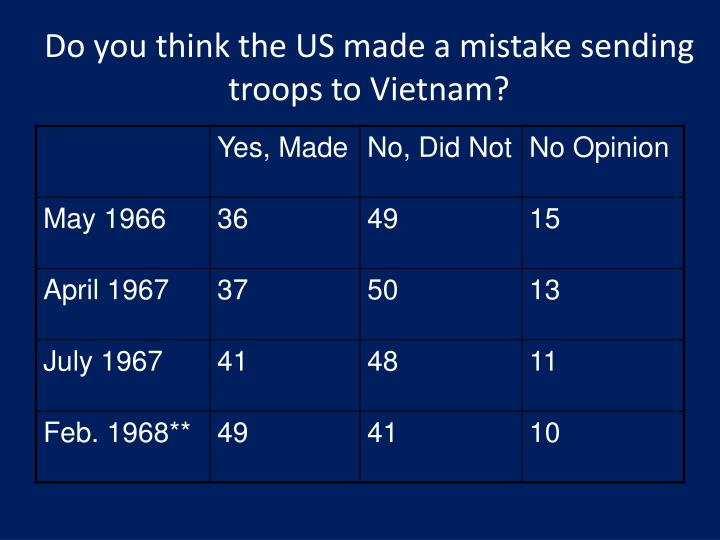 Do you think the US made a mistake sending troops to Vietnam?