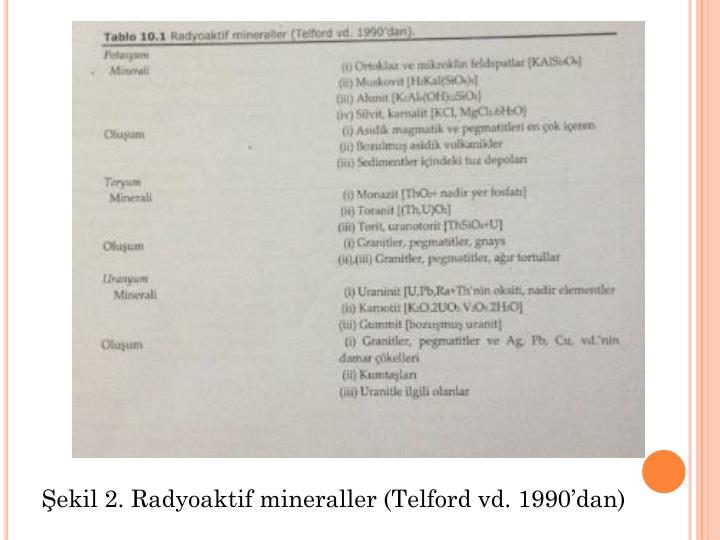 Şekil 2. Radyoaktif mineraller (