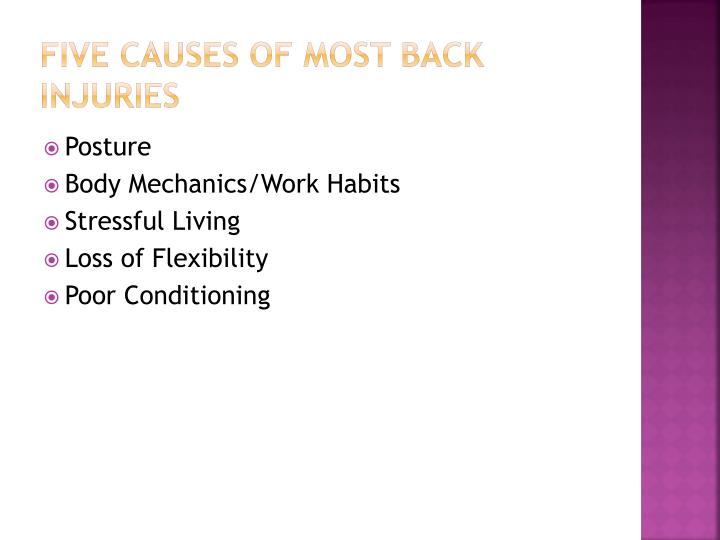 five causes of most back injuries