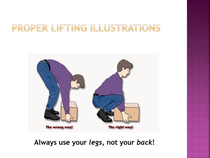 Proper Lifting illustrations