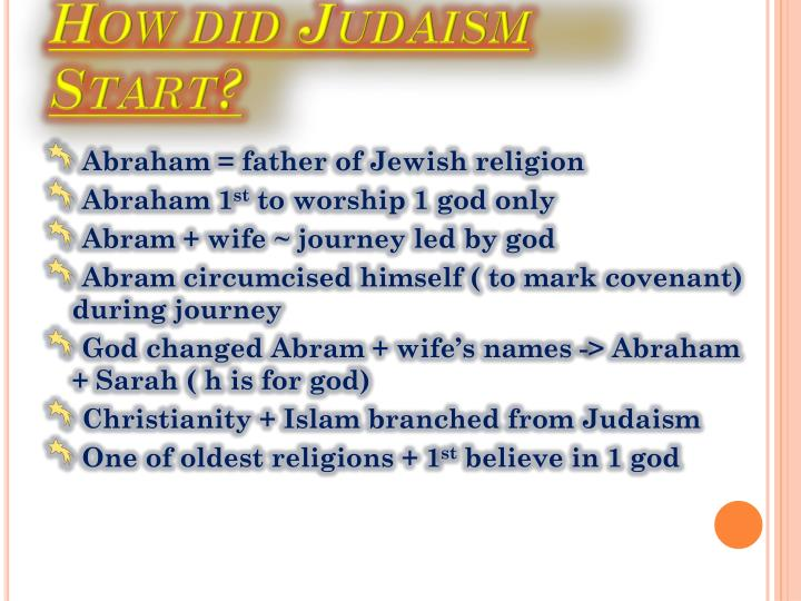 How did Judaism Start?