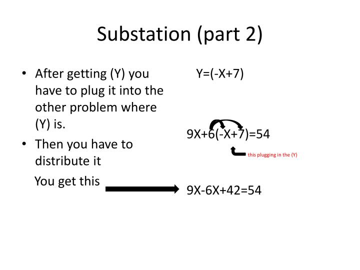 Substation (part 2)