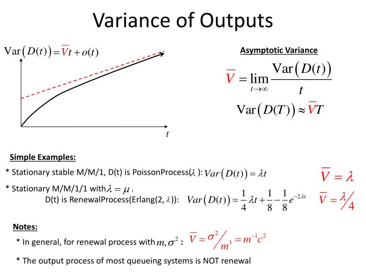 Variance of Outputs