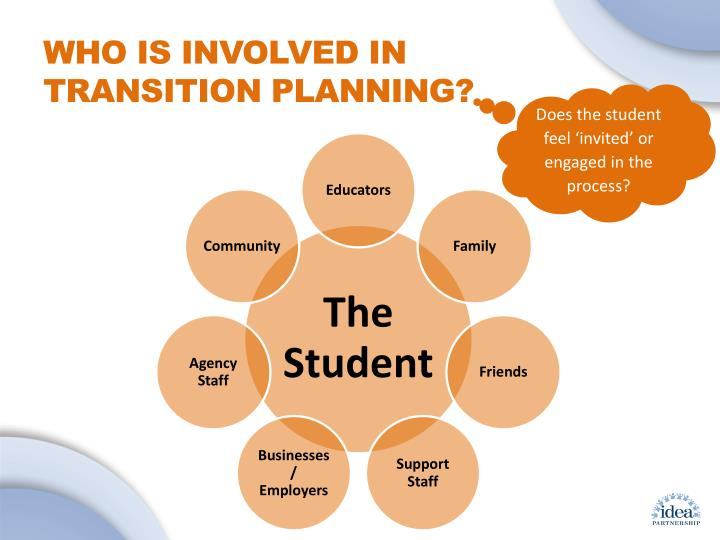 Who is Involved in Transition Planning?