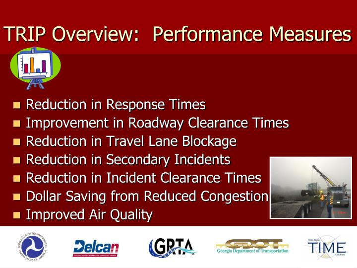 TRIP Overview:  Performance Measures