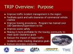 trip overview purpose