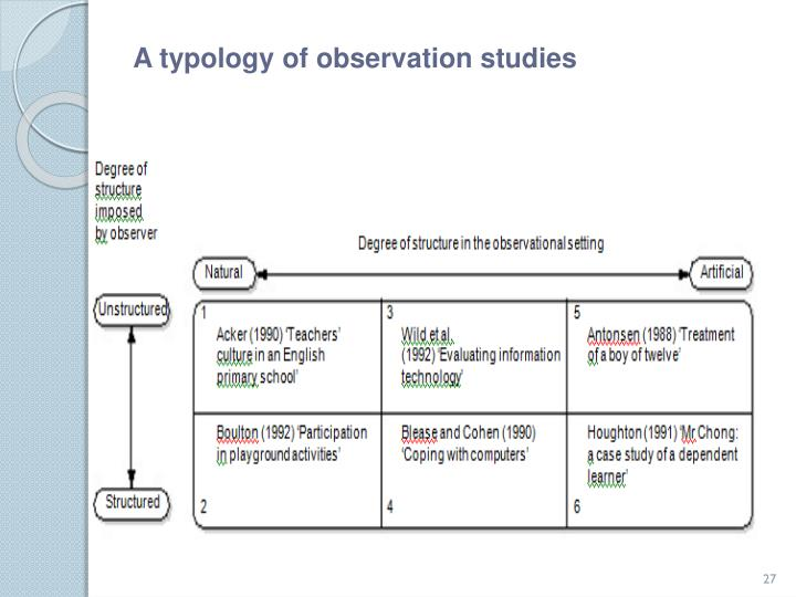 A typology of observation studies
