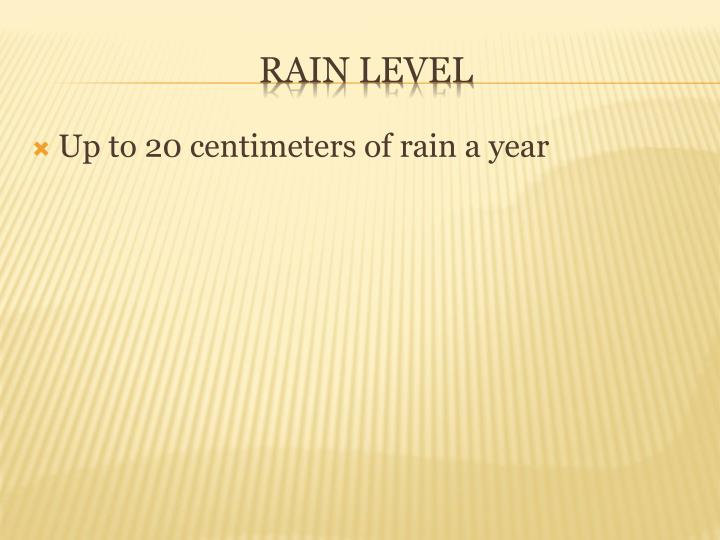 Up to 20 centimeters of rain a year