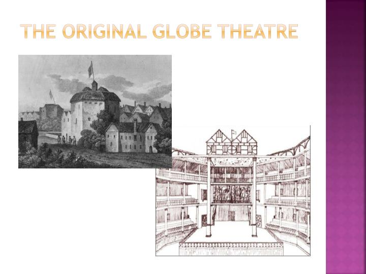 The original Globe Theatre