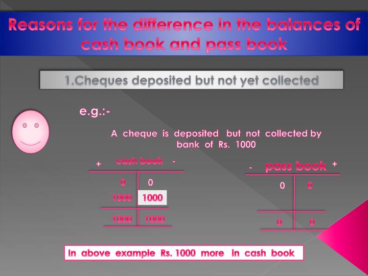 Reasons for the difference in the balances of cash book and pass book