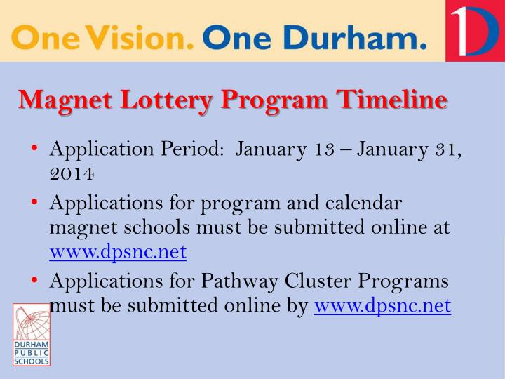 Magnet Lottery Program Timeline