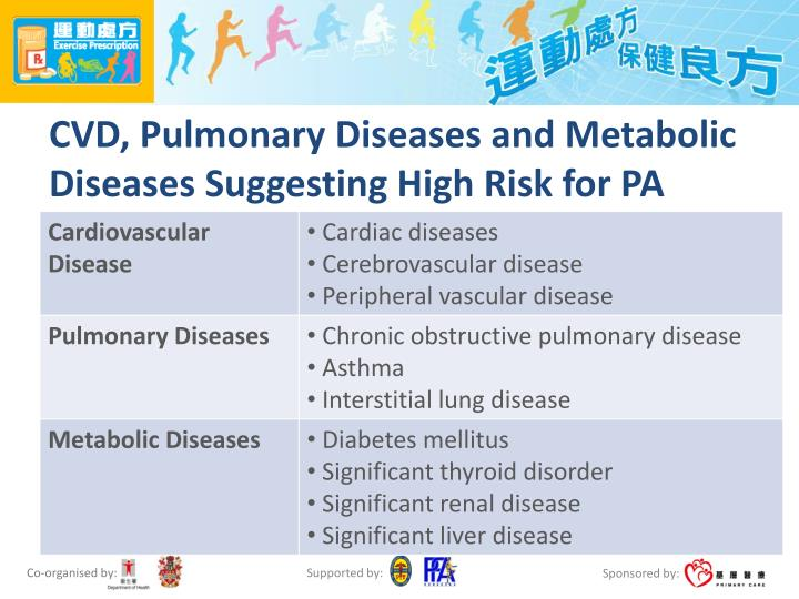 CVD, Pulmonary Diseases and Metabolic Diseases Suggesting High Risk for PA