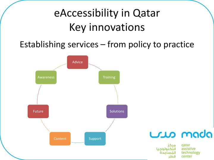 Eaccessibility in qatar key innovations