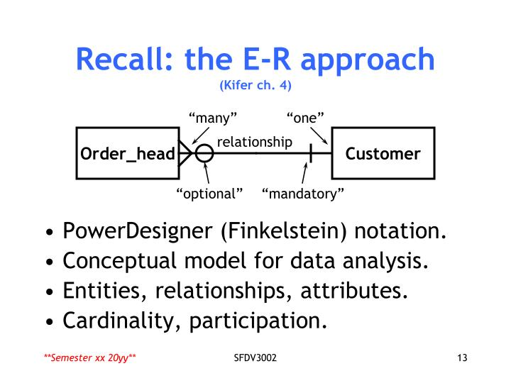 Recall: the E-R approach