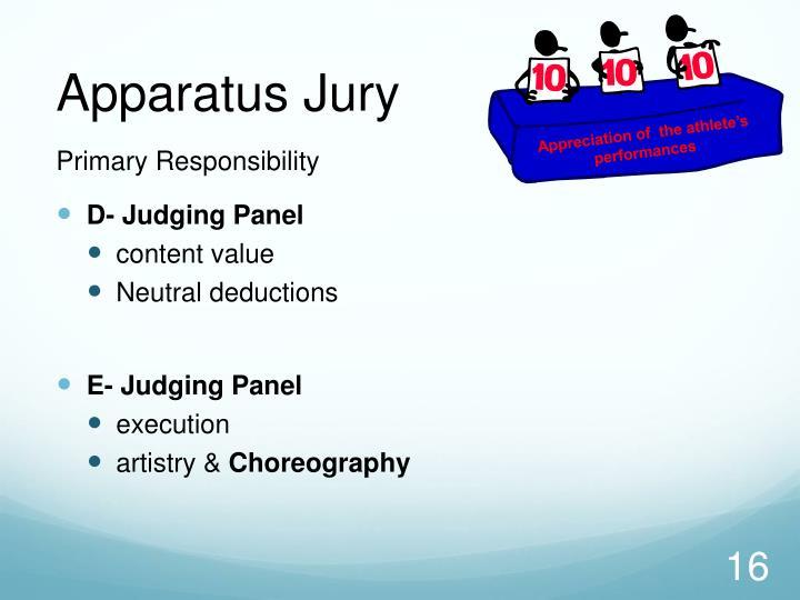 Apparatus Jury