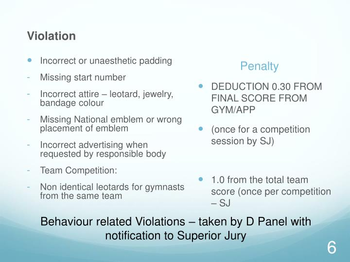 Behaviour related Violations – taken by D Panel with notification to Superior Jury