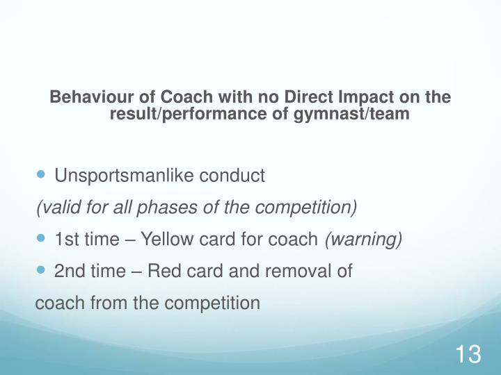 Behaviour of Coach with no Direct Impact on the result/performance of gymnast/team