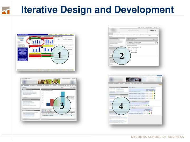 Iterative Design and Development