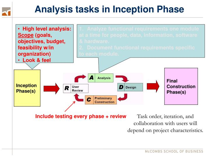 Analysis tasks in Inception Phase