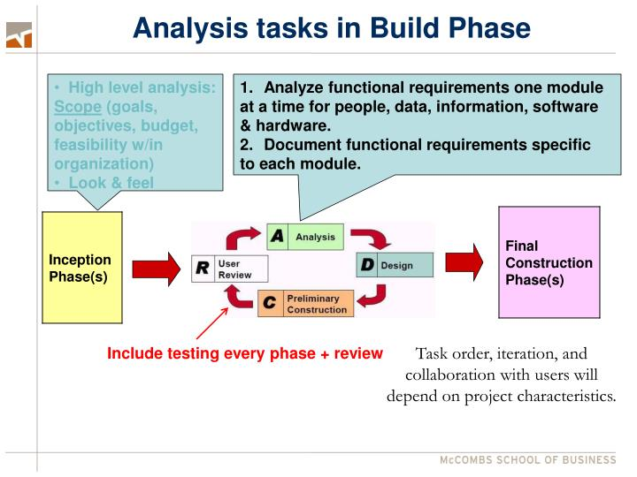 Analysis tasks in Build Phase