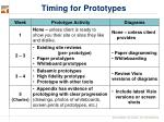 timing for prototypes