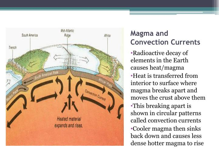 Magma and Convection Currents