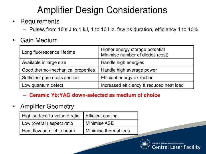 Amplifier Design Considerations