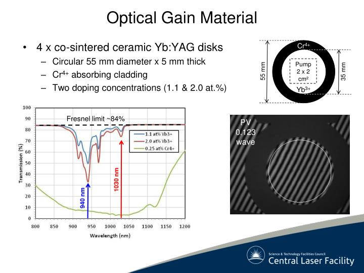 Optical Gain Material