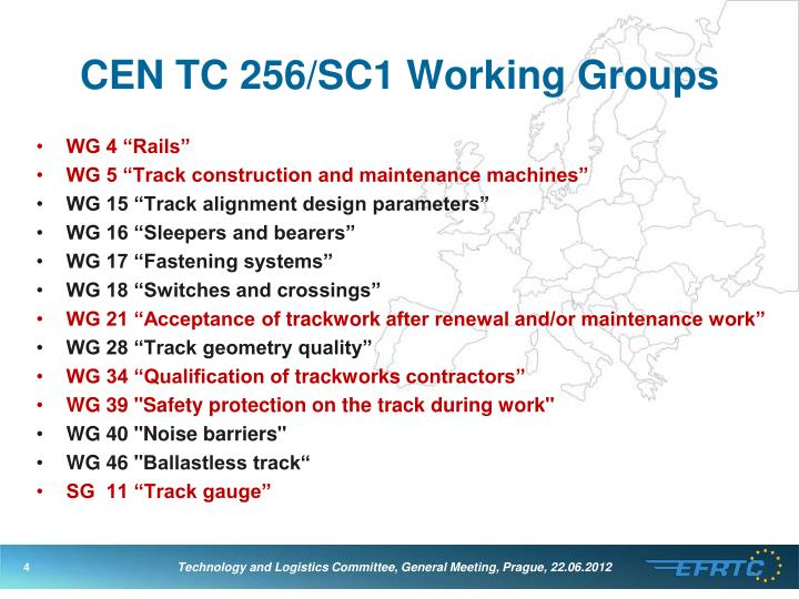 CEN TC 256/SC1 Working Groups