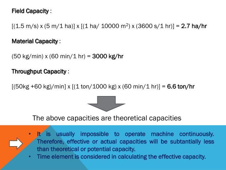 Field Capacity