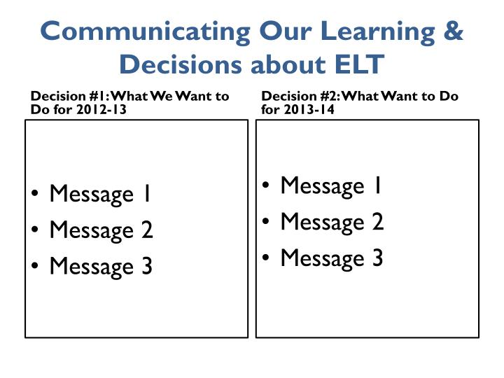 Communicating Our Learning & Decisions about ELT