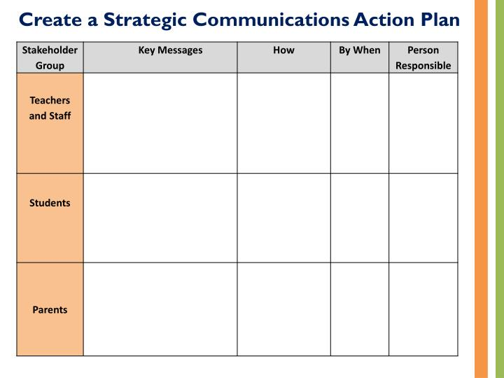 Create a Strategic Communications Action Plan