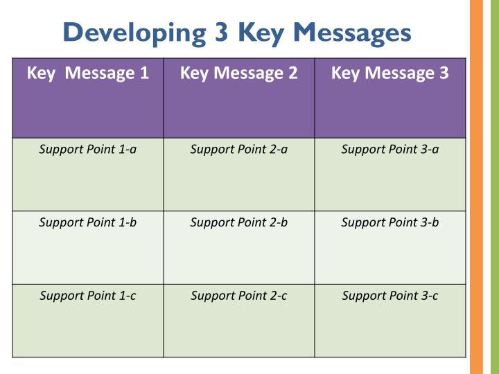 Developing 3 Key Messages