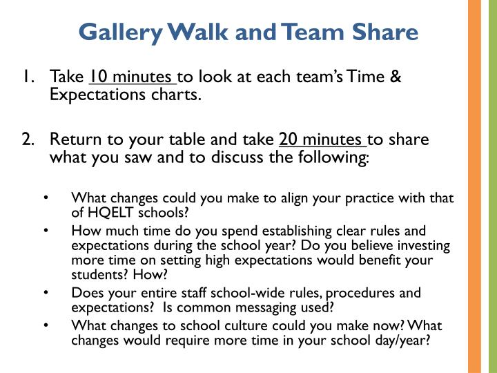 Gallery Walk and Team Share