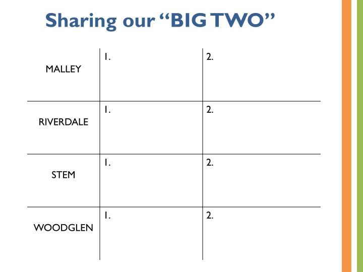 "Sharing our ""BIG TWO"""