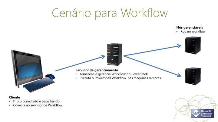 Cenário para Workflow
