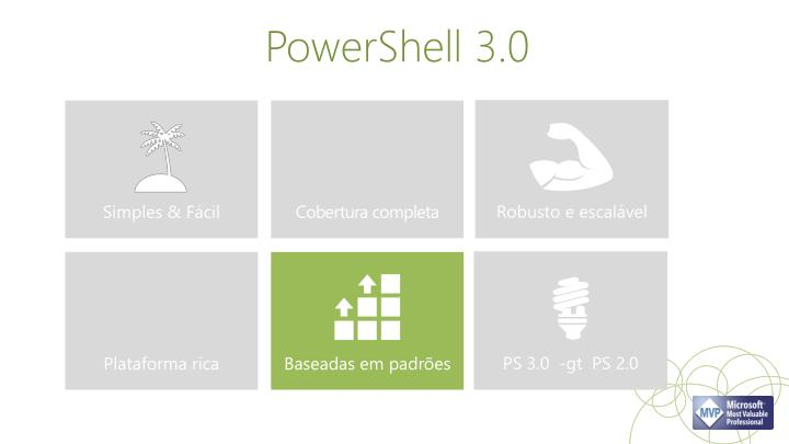 PowerShell 3.0