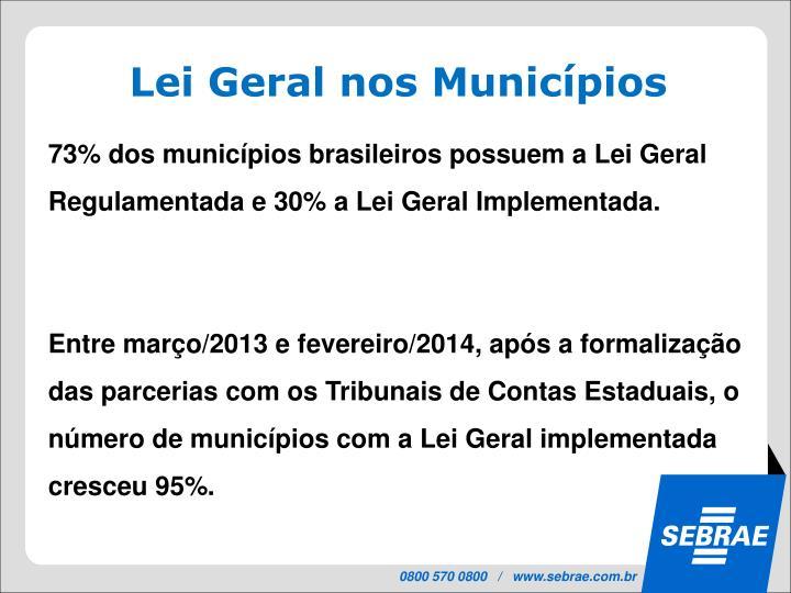 73% dos municípios brasileiros possuem a Lei Geral Regulamentada e 30% a Lei Geral Implementada.
