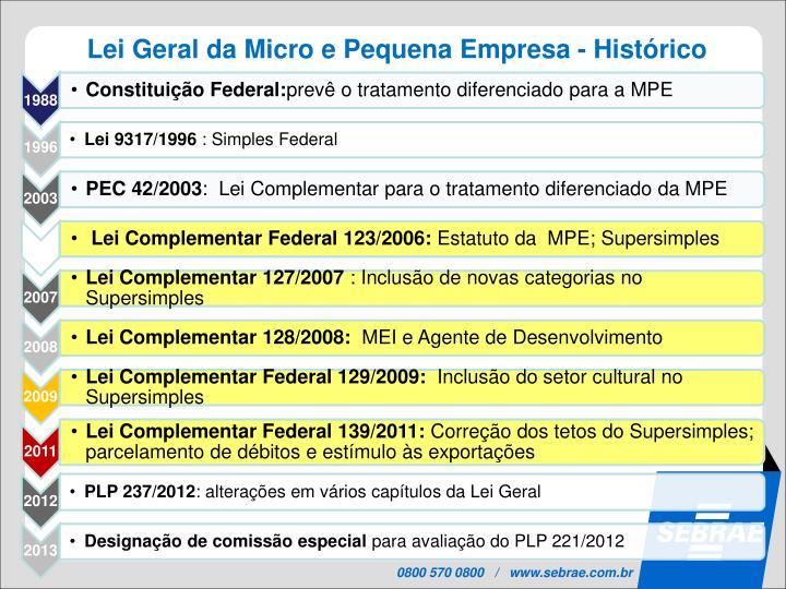 Lei Geral da Micro e Pequena Empresa - Histórico
