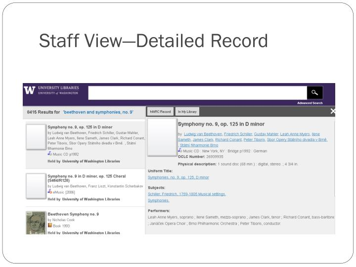 Staff View—Detailed Record