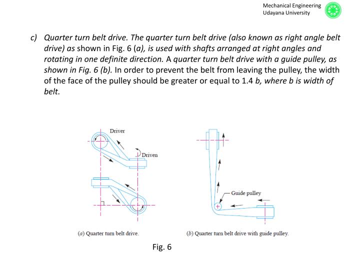 Quarter turn belt drive. The quarter turn belt drive (also known as right angle belt drive)