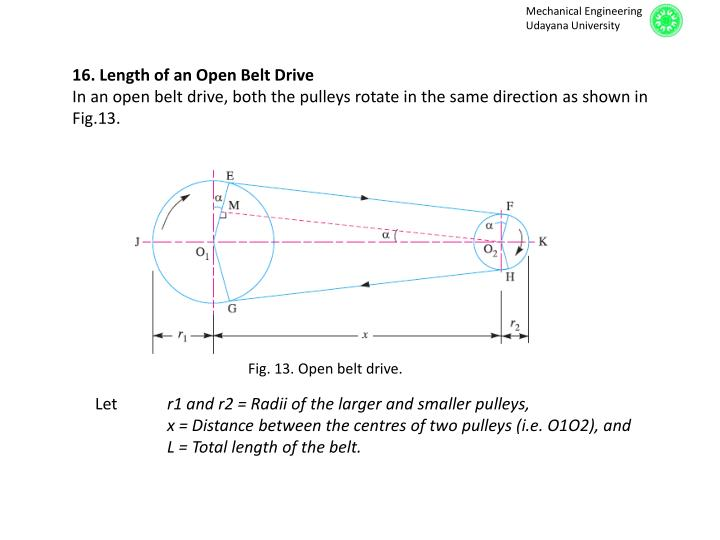 16. Length of an Open Belt Drive