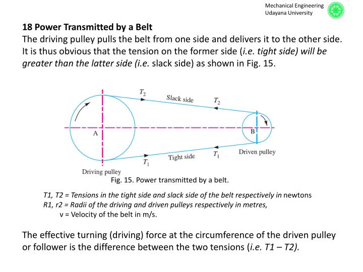 18 Power Transmitted by a Belt