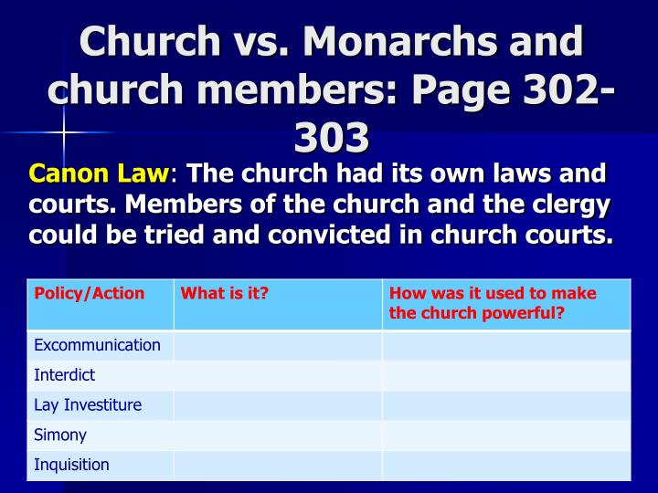 Church vs. Monarchs and church members: Page 302-303