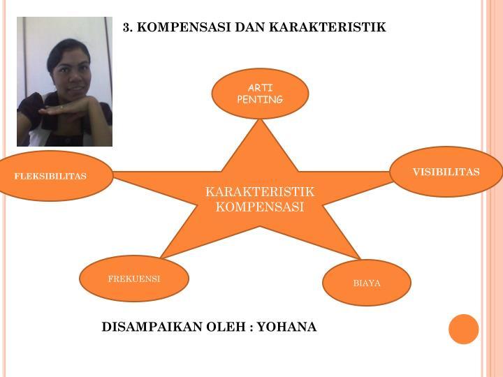3. KOMPENSASI DAN KARAKTERISTIK