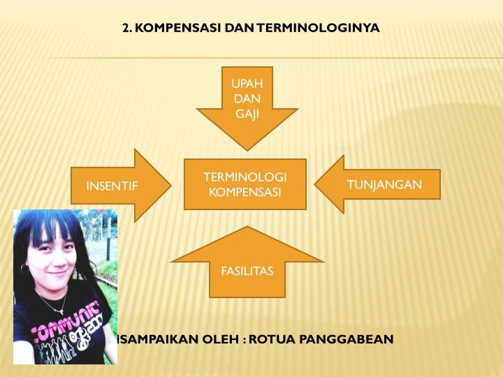 2. KOMPENSASI DAN TERMINOLOGINYA