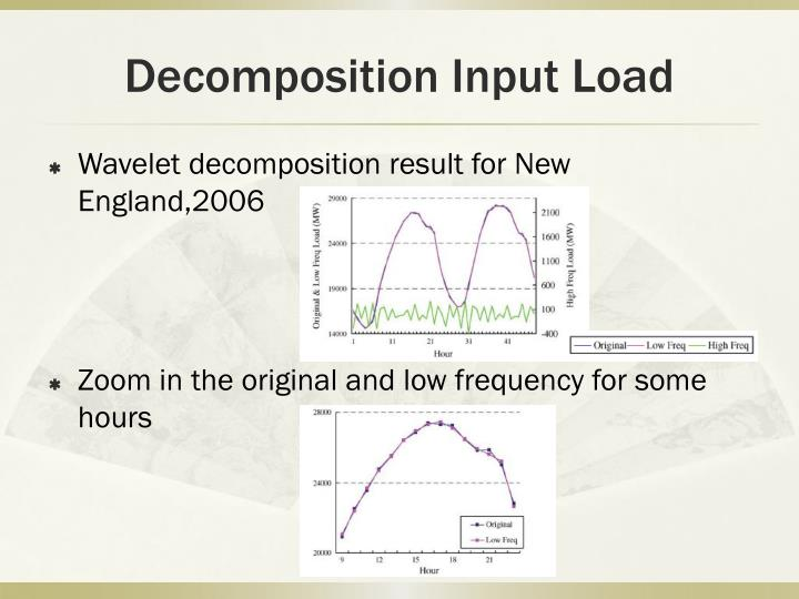 Decomposition Input Load