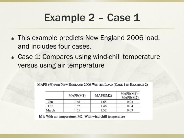 Example 2 – Case 1