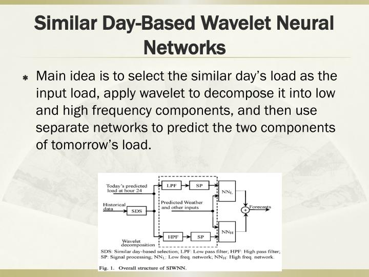 Similar Day-Based Wavelet Neural Networks